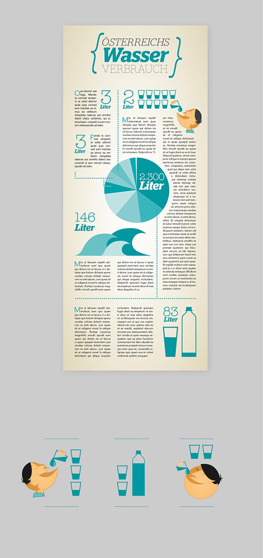 Projekt Infografik
